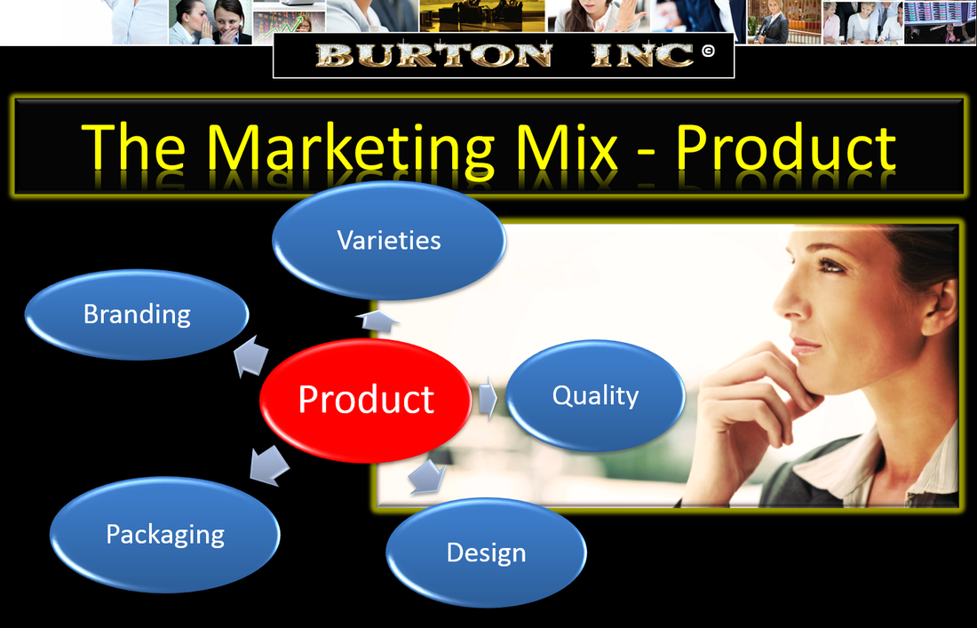 how does the marketing mix help businesses create market segments Related questions why does market research help how is market segmentation and target market linked what is regional market segmentation how were apple market segments created how can marketers segment international markets why does market segmentation exist.