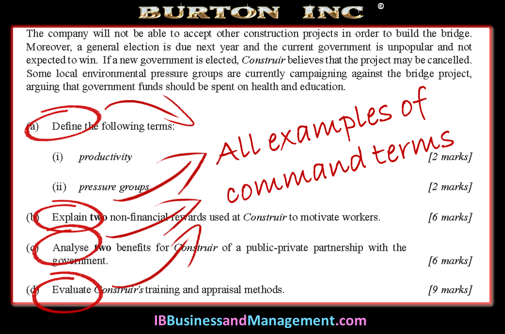 IB Business and Management Command Terms - IB Business